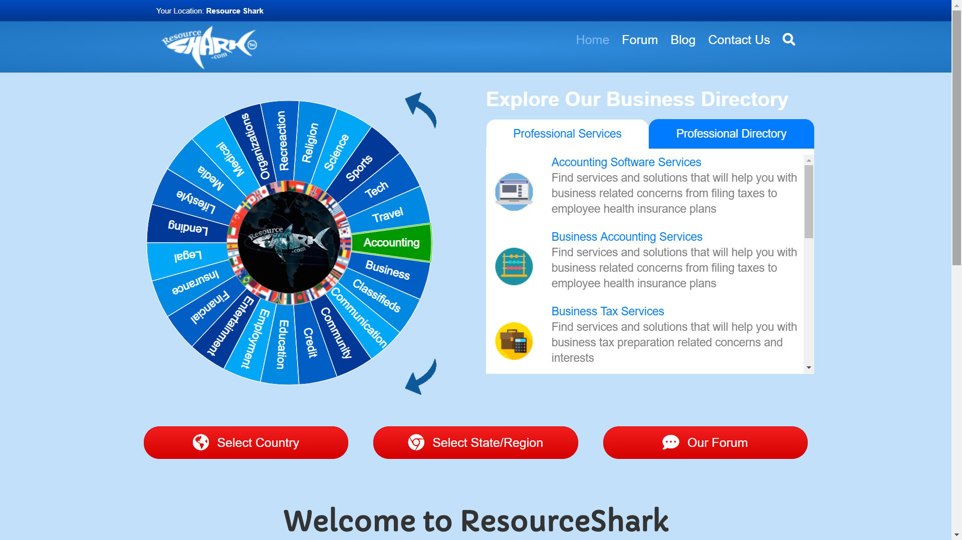 ResourceShark
